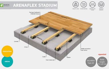BOEN Arenaflex Elevation Stadium