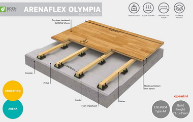 BOEN Arenaflex Elevation Olympia